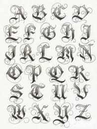 Letras Para Tatuajes De Nombres Tattoo Lettering