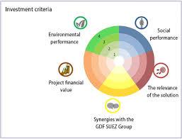 gdf suez siege social the engie rassembleurs d energies initiative