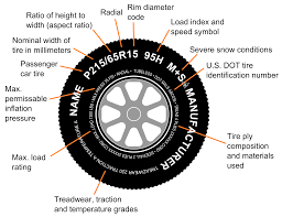 Construction Truck Tires In Everett, MA And Manchester, NH ...