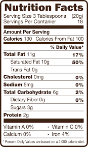 Nutrition Facts Iced Coffee Nutritional Cacafe Coconut Mocha Unsweetened
