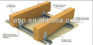 Ceiling Joist Spacing For Drywall by Steel Channel To Fix The Metal System To Timber Ceiling Joists For