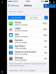 iPhone 5 s battery percentage