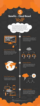 7 Best VoIP Infographics Images On Pinterest   Infographics, It's ... Ooma Office Review This Voipbased Phone System Makes Small Creating A Virtual Office Using Voip Tech Donut Steadfast Telecommunications 12 Features That Can Help Your Is Voip Service Right For You By Unovon Issuu Medical Phone System The Choice Ri Telephone How Much Does Cost All Upfront And Ooing Costs Real It Archives Roi Networks Vox Blog Will Moip Impact Like Chris Skinners Blog A Adapter Works Unusualeee Resume Format Freshers Technical An Essay On The Theme Essential Ph1 Review Rating Pcmagcom