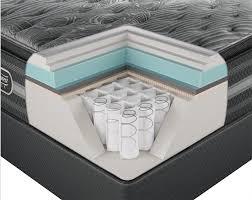 New Technology For Better Sleep Vander Berg Furniture and Flooring