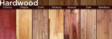 Hardwood Laminate In Penscaola