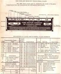 1968 Ford F600 Truck Vin Decoder - Best Image Truck Kusaboshi.Com Semi Truck Vin Decoder Dodge Number Brilliant 1928 1957 Chrysler 68 F600 Vin Code Ford Enthusiasts Forums Econoline Coder Manuals And Diagrams Pinterest Image Of 1993 Chevrolet Chart 11989 Gmc Chevy Big Primary 1gthk F 2002 Gmc Sierra K2500 Heavy Discover Vehicle Information With Our Free Vin Greatest Pre Owned Vehicles For Sale Window Sticker Bahuma 30 Beautiful Diesel Rebuild Kits