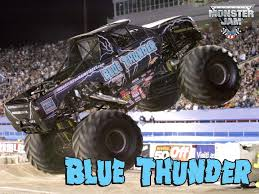 Monster Jam Tickets Okc / 2018 Discounts Ticketmaster Monster Truck Show 2018 Discounts Sudden Impact Racing Suddenimpactcom Ppare For Loudness During Monster Jam News9com Oklahoma City Okc Active Store Deals 28 Images Bangshift Com 204 Okc Feb 2017 Megalodon Donut Youtube Dodgers On Twitter Trucks And American Jam Start Your Engines