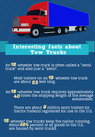 100 All About Trucks Tow Facts
