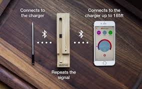 MEATER+ Smart Wireless Meat Thermometer With Internal And Ambient Sensors  For Consistent Results Extended Bluetooth Range Edition - Amazon Alexa ... Voucher Code For Superdrug Perfume Taco Bell Mailer Coupons Net A Porter Coupon Code Yoox July 2019 Solved For The Next 6 Questions Consider That You Apply Zumba Com Promo Phx Zoo Cooking Sofun Cheap Theatre Tickets Book Of Rmon Federal Express Empower Your Home 1049 Lg 4k Tv 4999 Smart Garage Door Meater Wireless Meat Thmometer Review Recipe Pet Food Coupon Loreal Lipstick Web West 021914 By Newsmagazine Network Issuu Goedekers