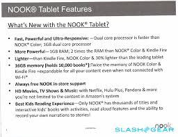 Barnes And Noble NOOK Tablet Details Leaked - SlashGear Barnes Noble Nook Simple Touch Late 2011 Review And Nook Tablet Details Leaked Slashgear Samsung Galaxy Tab E 96 By 81400697601 And Wifi Outdoor Advert Miami Cracking Open The Amp Ebook Reader Wi Image Gallery Handson With 13 Friends Of Library Bookfair 2016 Nevins Specs Android Central Glowlight 4gb 6in White Ebay Bnrv510a Ebook Reader User Manual Guide Still An Albatross Around Nobles Neck Fortune To Close Metro Pointe Store In Costa Mesa Orange
