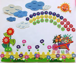 Classroom Wall Decor Walls Decoration Ideas Lovely Of Fame Best Model