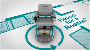 Hoveround Power Chair Batteries by Hoveround Dvd Online Version Youtube
