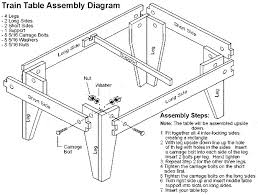 teds woodworking train table plans free