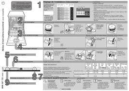 schema electrique lave linge brandt mode d emploi lave vaisselle bosch smv53m40eu trouver une solution