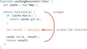 Python Decorators Simple Example by Decorators And Forwarding Call Apply