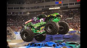 MONSTER JAM 2015 FULL SHOW HD JACKSONVILLE FLORIDA - YouTube Monster Jam Ncaa Football Headline Tuesday Tickets On Sale Returns To Cardiff 19th May 2018 Book Now Welsh Jacksonville Florida 2015 Championship Race Youtube El Toro Loco Truck Freestyle From Tiaa Bank Field Schedule Seating Chart Triple Threat At The Veterans Memorial Arena Hurricane Force Inicio Facebook Maverik Center Home Expected To Bring Traffic Dtown Jax
