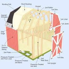gambrel shed plans shed includes a loft for extra storage