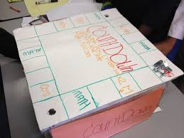 Build And Decorate The Board Include Typed Rules Directions Instructions Some Students Worked With A Partner Created Game On Their Own