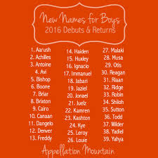 Calloway Baby Name Of The Day Baby Names Of The Day Pinterest