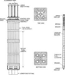 Pebble Bed Reactor by Nuclear Power Reactors Everything About Nuclear Power Reactors
