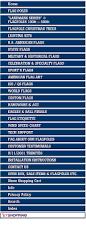 Flagpole Christmas Tree Uk by Flagpole Christmas Tree Conversion Kits New 7 Gif