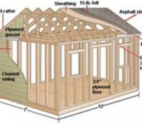 shed plans 10x12 wooden sheds architecture inspiring red wall
