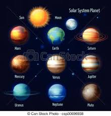 Solar system planets pictograms set Solar system 8 planets