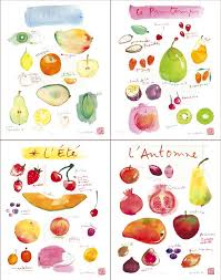 Art For Kitchen Set Of 4 Posters Seasonal Fruit Prints Food Print French Country Home Decor Watercolor Illustration Artwork