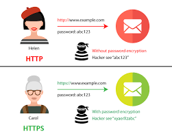 HTTP Vs HTTPS The Difference And Everything You Need To Know