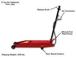 Northern Tool 3 Ton Floor Jack by 100 Hydraulic Floor Jack Manual 10 Ton Floor Jack Harbor