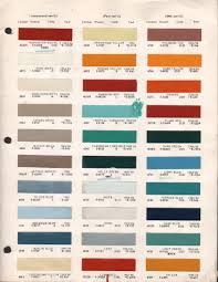 1966 Chevy Truck Interior Paint. 1966 Chevrolet Truck Touch Up Paint ... Chevy Truck Ctennial Archives El Paso Heraldpost What Color Do You Think This Is Trifivecom 1955 Chevy 1956 1986 S10 Pickup Truck Fuse Box Modern Design Of Wiring Diagram 1970 Paint Colors And Van How To Find Your Paint Code In The Glove Box Youtube New 1954 Chevrolet Re Pin Brought Cadian Codes Chips Dodge Trucks Antique 2018 98 Chevrolet Silverado Codesused Envoy Virginia Editorial Stock Photo Image Of Store 60828473 1946 Wwwtopsimagescom