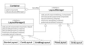 Java Decorator Pattern Sample by Examplepatterns