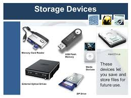 17 Storage Devices Hard Drive These Let You Save And Store Files For Future Use