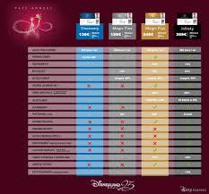 bureau passeport annuel disney telephone dlrp express les passeports annuels