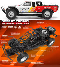 HPI Releases Ivan Stewart Edition Mini-Trophy :: LiveRC.com - R/C ... Hpi 101707 Trophy Truggy Flux Rtr 24ghz Hrc Mini Trophy Truck Showcase Youtube Cgtalk Baja Truck Racing Q32 1200 Rc Geeks 18 17mm Hex Wheels Tires Dollar Redcat Volcano Epx Pro 110 Scale Electric Brushless Monster 107018 Mini Realistic 19060304 Page 10 Tech Forums Driver Editors Build 3 Different Trucks