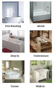45 Ft Drop In Bathtub by Drop In Tubs