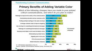 Best Practices For Using Personalization And Color In Transactional Documents