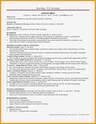 Telemetry Charge Nurse Resume Luxury New Nurse Resume ... Maternity Nursing Resume New Grad Labor And Delivery Rn Yahoo Image Search And Staff Nurse Professional Template Fored 5a13653819ec0 Sample Registered Long Term Care Agreeable Guide Examples Of Experience Fresh Neonatal Topl Tk Float