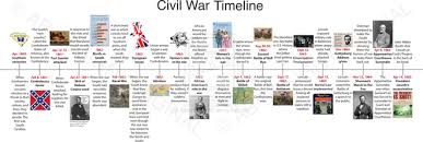 Below Is A General Timeline Of Events That Lead To And Occurred During The Civil War You Can Use This Resource Help Craft Your Hand Written