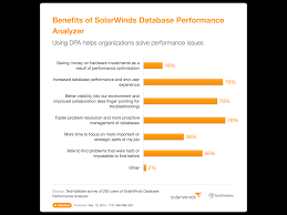 Solarwinds Web Help Desk Virtual Appliance by Solarwinds Kiwi Syslog Server For Windows Delivered To Many