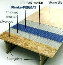 For Vinyl Tile Enjoyable Design Flooring Orange Floors Floor Acoustic Concrete Best Underlayment Underlay Tiles In