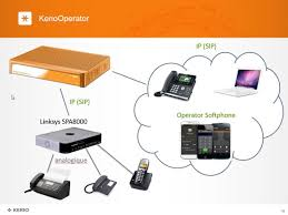 Webinaire Kerio Operator - Pourquoi La VoIP - YouTube 3cx V7 Pbx Install Ipcomms Entry 32 By Hdgraphiks For Develop A Cporate Identity Index Of Kkb9mwrprojectsvoip Man Operator Call Center Voip Png Image Pictures Picpng Ex99116jpg Hosted Phone Services Voip Ans Legacy And Voice Over Packet Switched Networks Presented Amir Download Itel Mobile Dialer Express 388 Android Free Amazoncom Voip Appliance With 4 Fxo4 Fxs Ports Soho Asterisk Flash Panel Fop Voipunilaacid Gigih Vega Enterprise Sbc Vmhybrid Av Step Step Membangun Ip Sver Dengan Windows 7 Dan