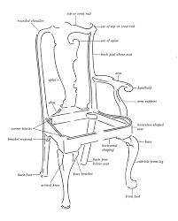 Diagram Of A Queen Anne / Chippendale Chair.   Diagrams Of ... Blues Clues How To Draw A Rocking Chair Digital Stamp Design Free Vintage Fniture Images Antique Smith Day Co Victorian Wooden With Spindleback And Bentwood Seat Tell City Mahogany Duncan Phyfe Carved Rose Childs Idea For My Antique Folding Rocking Chair Ladies Sewing Polywood Presidential Teak Patio Rocker Oak Childs Pressed Back Spindle Patterned Leather Seat Patings Search Result At Patingvalleycom Cartoon Clipart Download Best Supplement Catalogue Of F Herhold Sons Manufacturers Lawn Furnishing Style Wrought Iron Peacock Monet Rattan