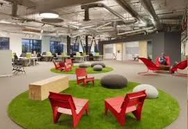Collaborative Workspace Furniture And Benching Solutions