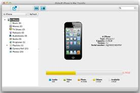 Copy Backup iPhone to Mac How to Transfer Files from iPhone to Mac