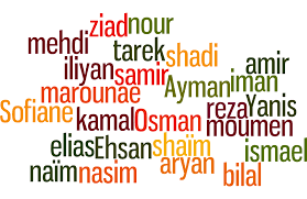 prenom musulman garcon moderne prénom garçon original prénoms musulmans