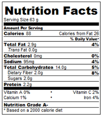 Breakfast Oatmeal Cupcakes Calories And Nutrition Facts Chocolate