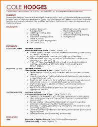 25 Excellent Teaching Assistant Resume Example Reasons Why This Is An Excellent Resume Best Format By Joan E Example For Job Malaysia New 27 Free Loan Officer Livecareer Excellent Graduate Cv Examples Tacusotechco Mckinsey Sample Digitalprotscom Customer Service Skills Unique Examples Listed By Type And Summary Section Of Professional For Your 2019 Application 8 Example Of Waa Mood