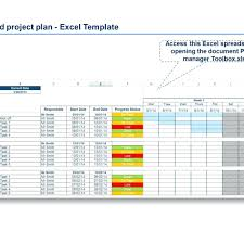Template Manufacturing Capacity Planning Resource Excel Gallery Templates Example Free Download Image Collections In