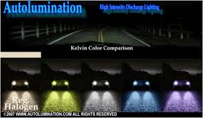 hid conversion kits xenon lights hid headlights bulbs hid fog light